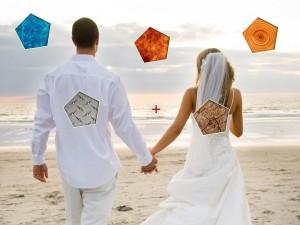 Совместимость элементов фэн-шуй в браке
